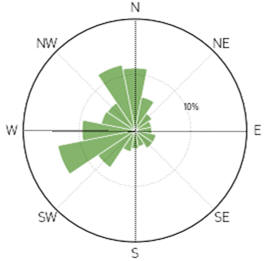 rosa-dei-venti-minieolico