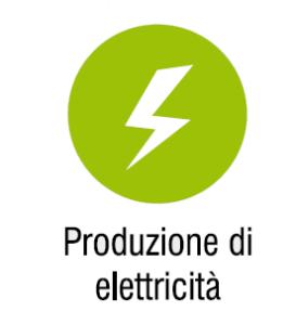 icona elettricita